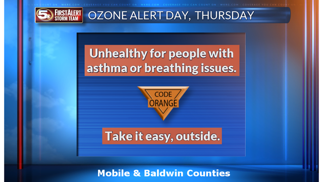 Ozone Alert Day Forecast for Thursday