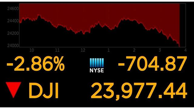 Dow Jones industrial down 700 points