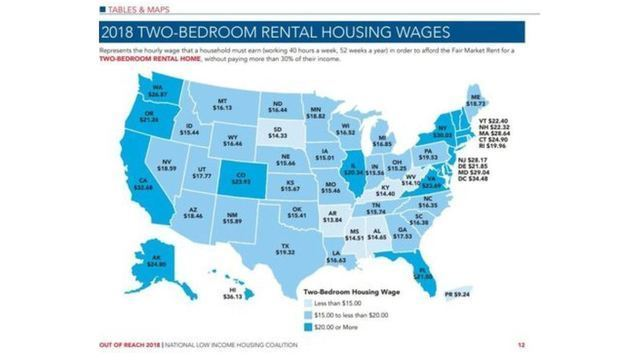 Average worker can't afford 2-bedroom apartment anywhere in US, report says