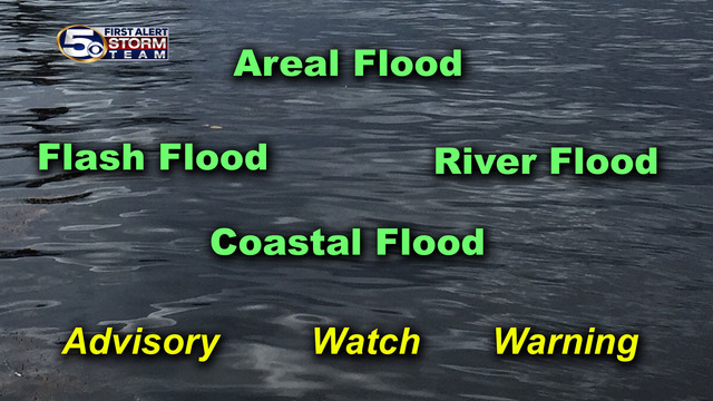 flood types include flash river areal and coastal